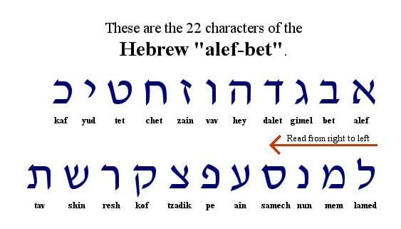 Learn to write in aramaic