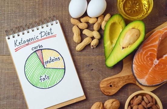 Centro Médico Cedars-Sinai: ¿Qué sabemos acerca de la dieta keto?